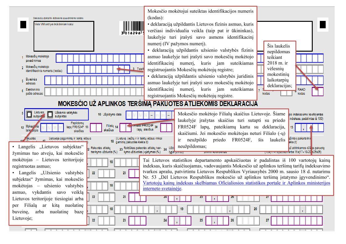 užsienio prekybos sistemos pakuotėje schema)
