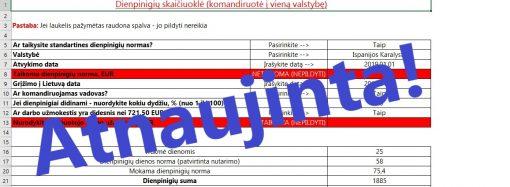 S. Naumčik. Karantino pinklės darbdaviams: kaip negauti baudos už legalų užsieniečio darbą